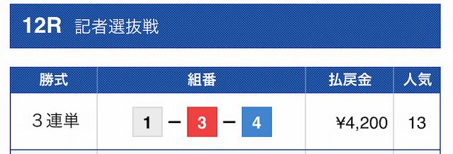2019年10月04日戸田12R