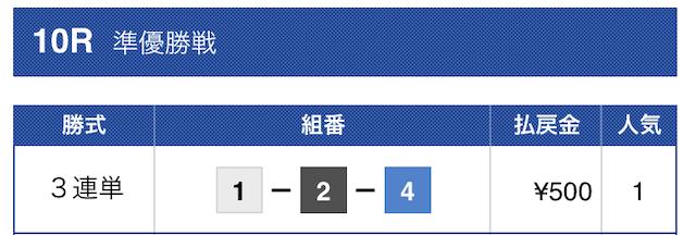 2019年10月01日びわこ10R