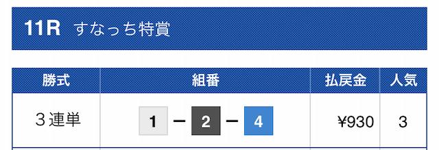 2019年10月11日徳山11R
