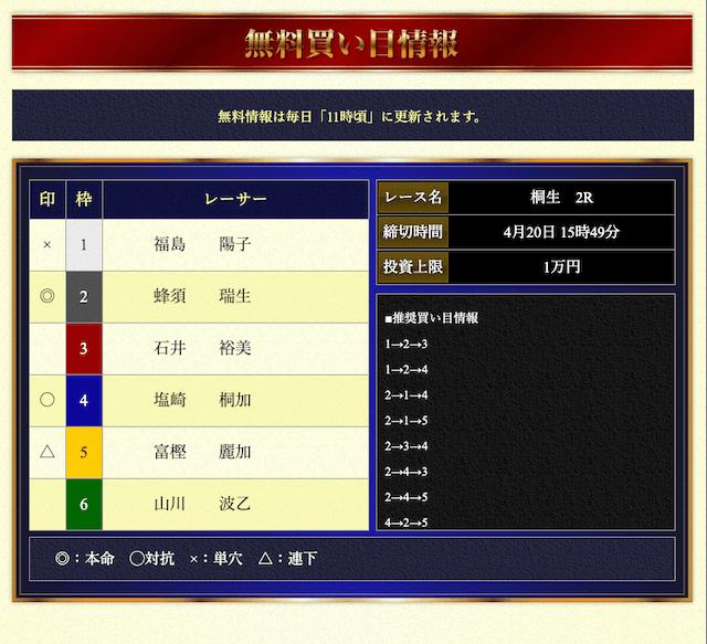 vmax20200420