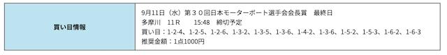 chan2322