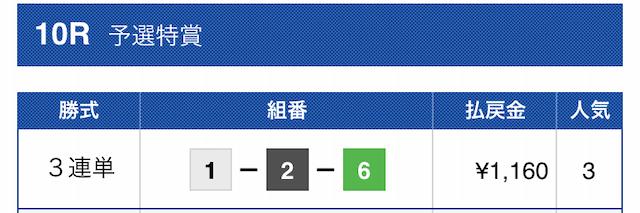 2019年10月31日尼崎10R