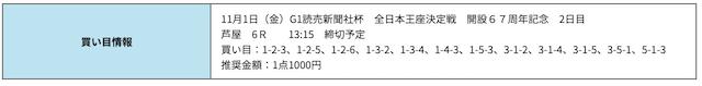 競艇研究エース無料芦屋2019年11月01日