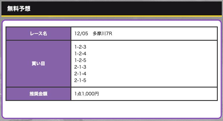 競艇オニアツ無料多摩川2019年12月05日