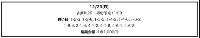 競艇部屋無料多摩川2019年12月23日