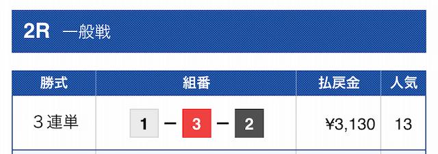 2019年10月07日戸田02R