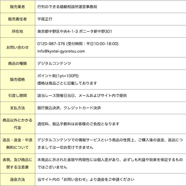 gyouretsu006