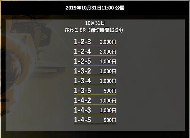 ジャックポット無料びわこ2019年10月31日