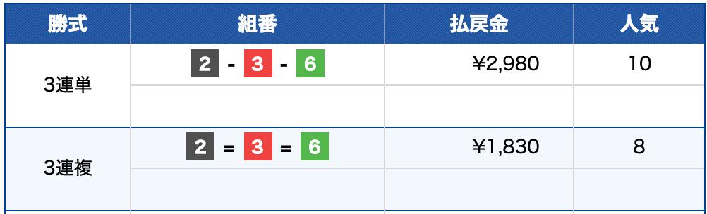 2019年11月06日徳山08R