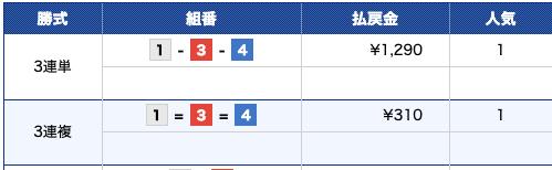 2019年11月24日芦屋09R