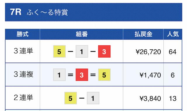 2019年10月15日下関07R