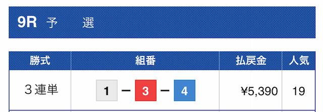 2019年10月15日下関09R