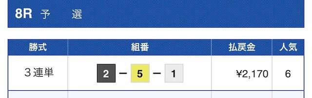 競艇ロード黒田コース2結果