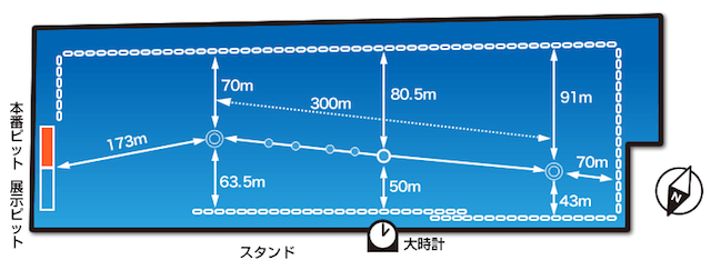 下関競艇場の水面図