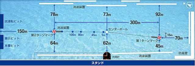 三国競艇競走水面