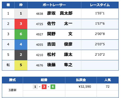 chan6408
