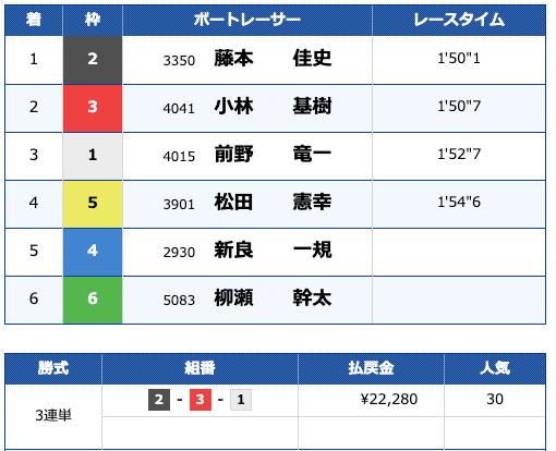 chan6417