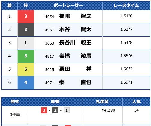 chan6422