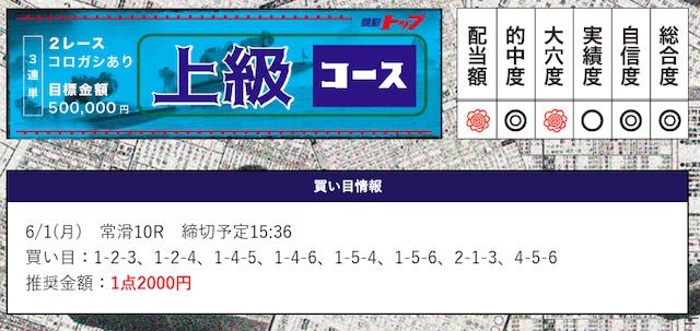 競艇トップ2020年06月01日上級プランの予想