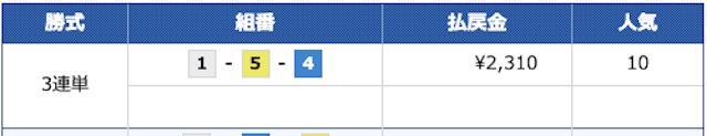 競艇トップ2020年06月01日2レース目の結果